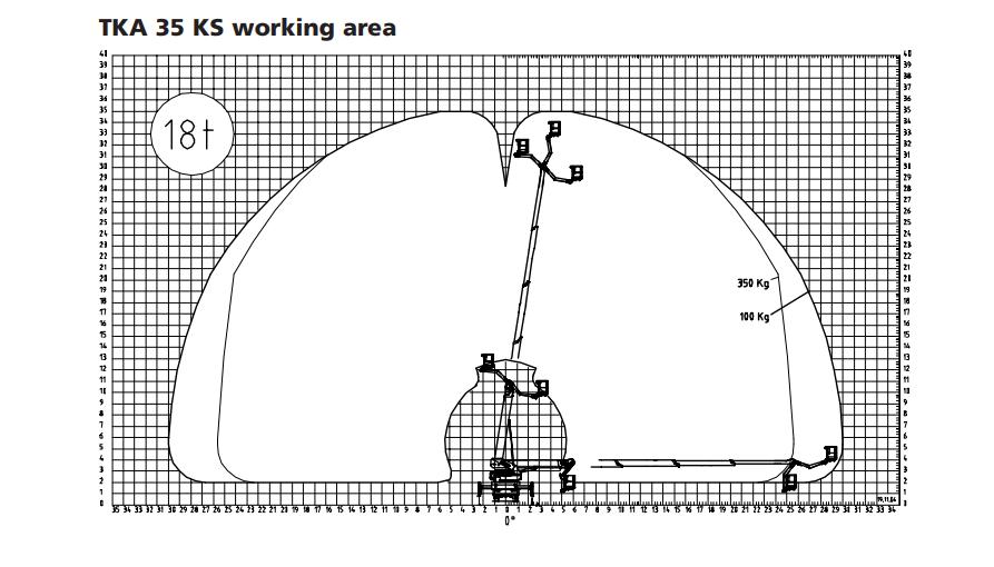 Podnośnik koszowy Bison parametry